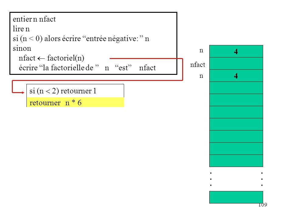 109 entier n nfact lire n si (n < 0) alors écrire entrée négative: n sinon nfact factoriel(n) écrire la factorielle de n est nfact............ 4 4 n n