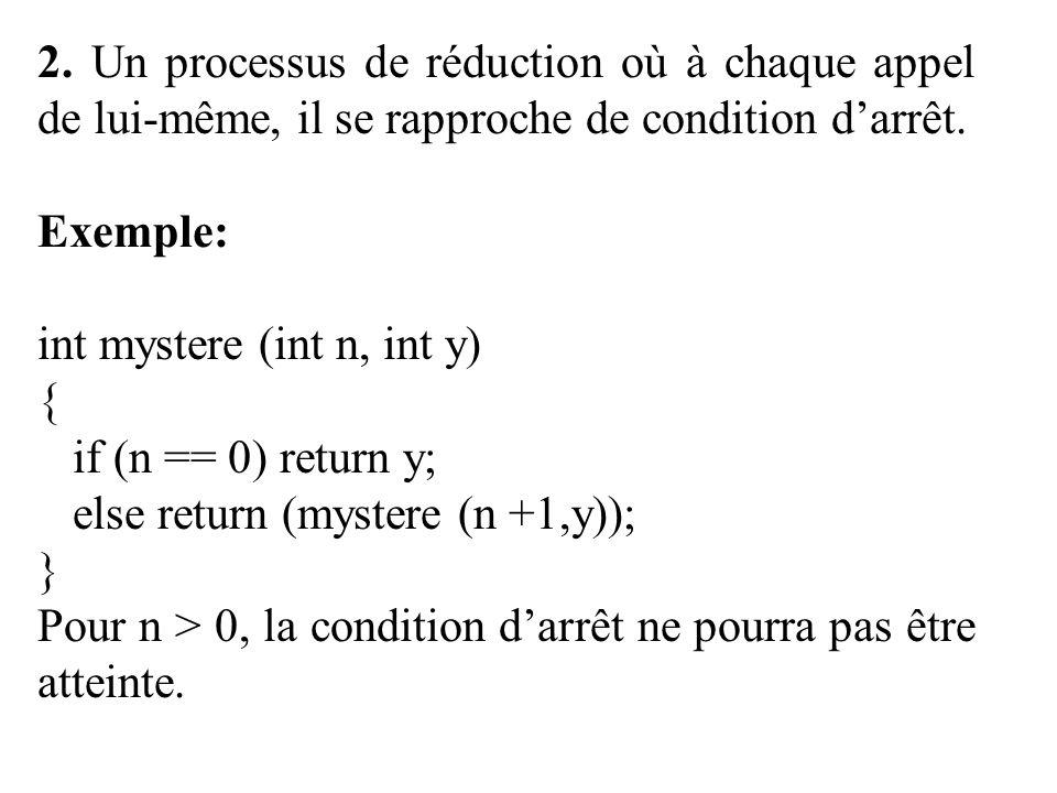 2. Un processus de réduction où à chaque appel de lui-même, il se rapproche de condition darrêt. Exemple: int mystere (int n, int y) { if (n == 0) ret
