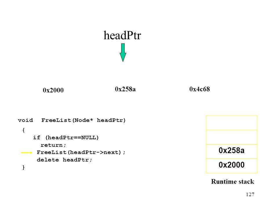 127 0x258a0x4c68 0x2000 0x258a 0x2000 headPtr Runtime stack void FreeList(Node* headPtr) { if (headPtr==NULL) return; FreeList(headPtr->next); delete