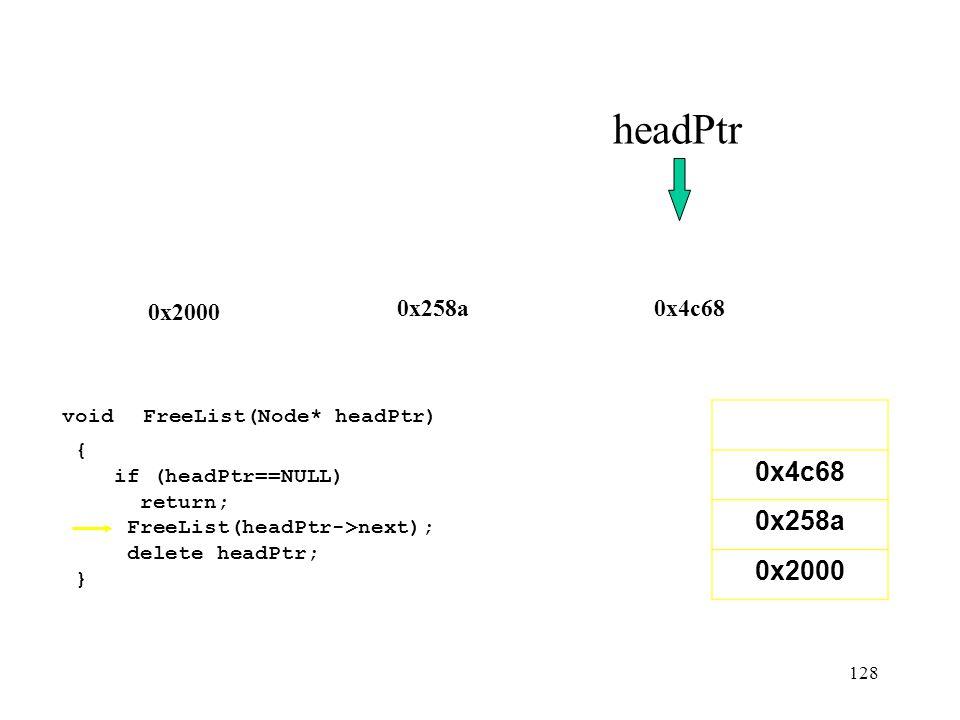 128 0x258a0x4c68 0x2000 0x4c68 0x258a 0x2000 headPtr void FreeList(Node* headPtr) { if (headPtr==NULL) return; FreeList(headPtr->next); delete headPtr