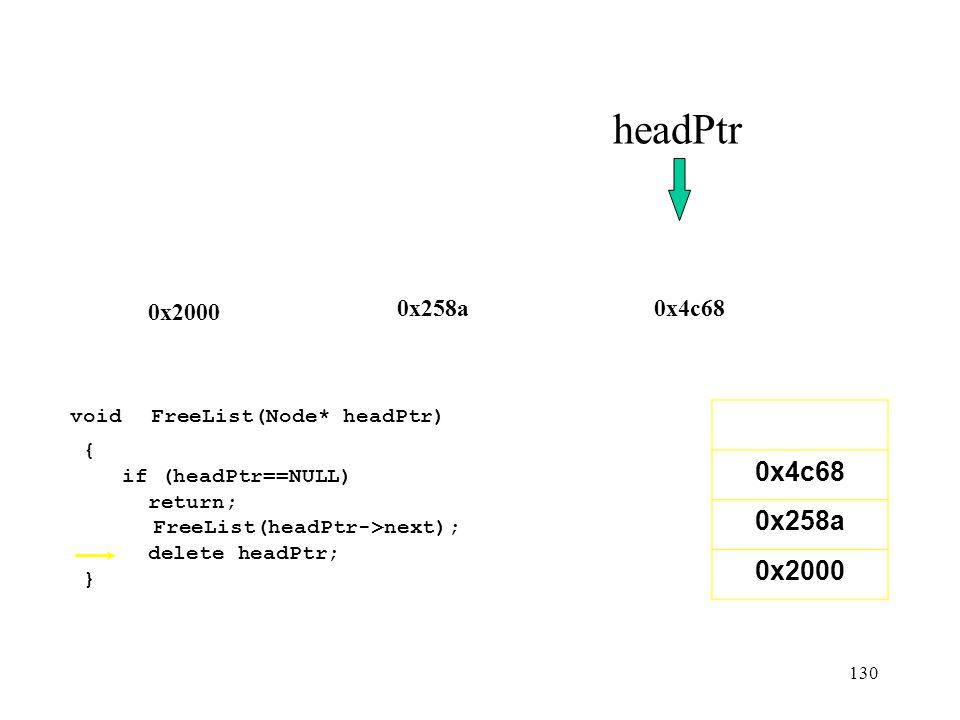 130 0x258a0x4c68 0x2000 0x4c68 0x258a 0x2000 headPtr void FreeList(Node* headPtr) { if (headPtr==NULL) return; FreeList(headPtr->next); delete headPtr