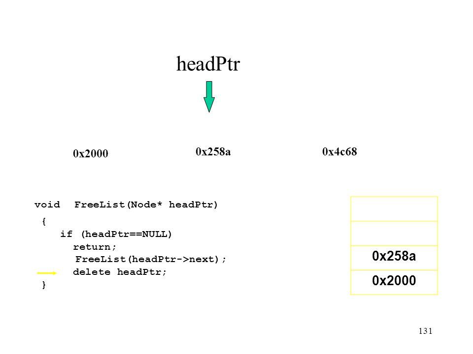 131 0x258a0x4c68 0x2000 0x258a 0x2000 headPtr void FreeList(Node* headPtr) { if (headPtr==NULL) return; FreeList(headPtr->next); delete headPtr; }
