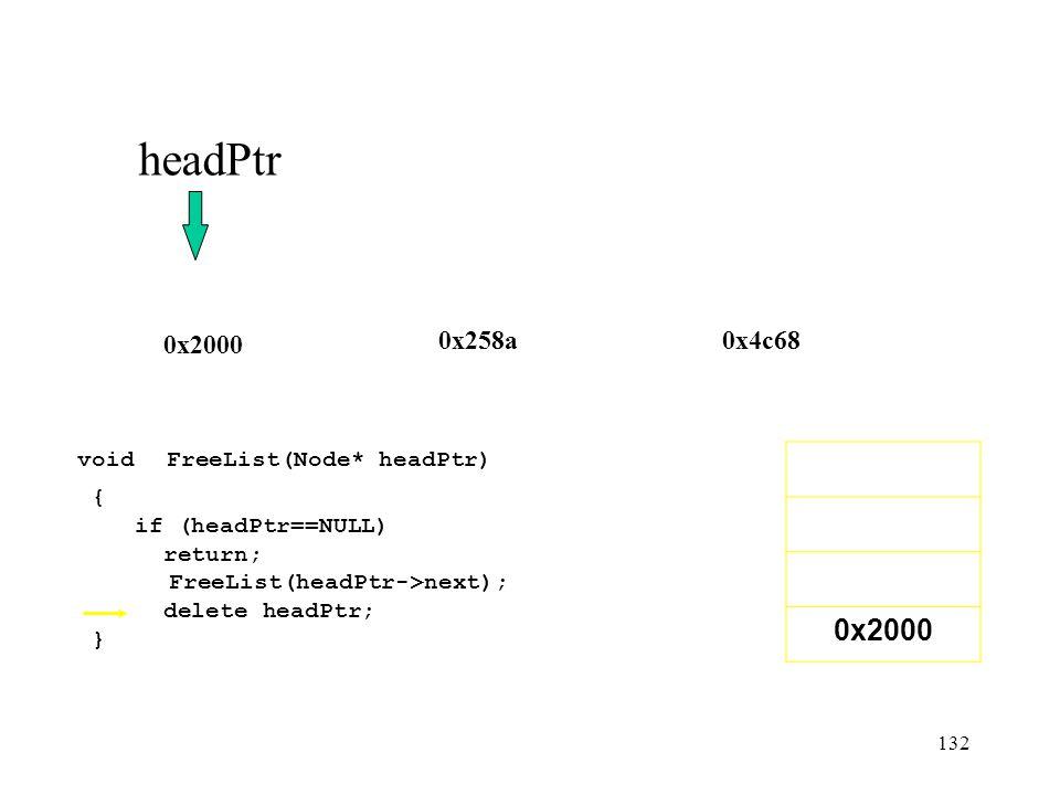 132 0x258a0x4c68 0x2000 headPtr void FreeList(Node* headPtr) { if (headPtr==NULL) return; FreeList(headPtr->next); delete headPtr; }