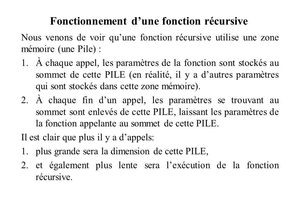 Fonctionnement dune fonction récursive Nous venons de voir quune fonction récursive utilise une zone mémoire (une Pile) : 1.À chaque appel, les paramè