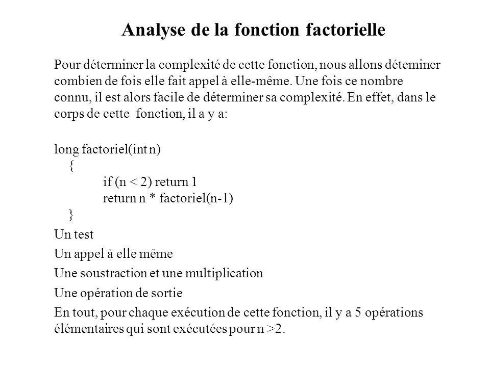 Analyse de la fonction factorielle Pour déterminer la complexité de cette fonction, nous allons déteminer combien de fois elle fait appel à elle-même.