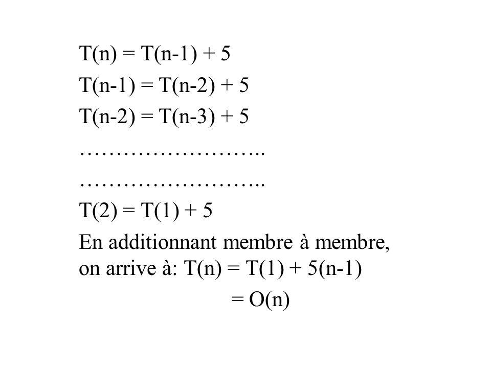 T(n) = T(n-1) + 5 T(n-1) = T(n-2) + 5 T(n-2) = T(n-3) + 5 …………………….. T(2) = T(1) + 5 En additionnant membre à membre, on arrive à: T(n) = T(1) + 5(n-1