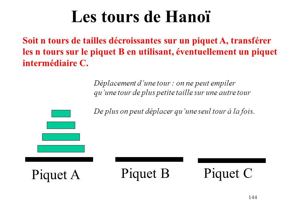 144 Les tours de Hanoï Piquet B Piquet C Déplacement dune tour : on ne peut empiler quune tour de plus petite taille sur une autre tour De plus on peu