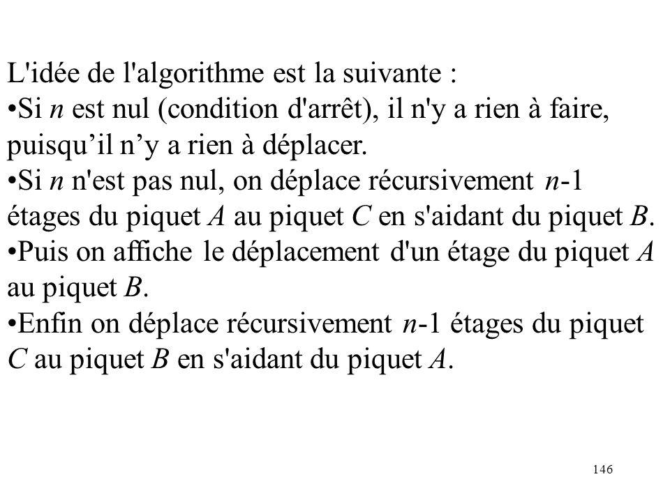 146 L'idée de l'algorithme est la suivante : Si n est nul (condition d'arrêt), il n'y a rien à faire, puisquil ny a rien à déplacer. Si n n'est pas nu