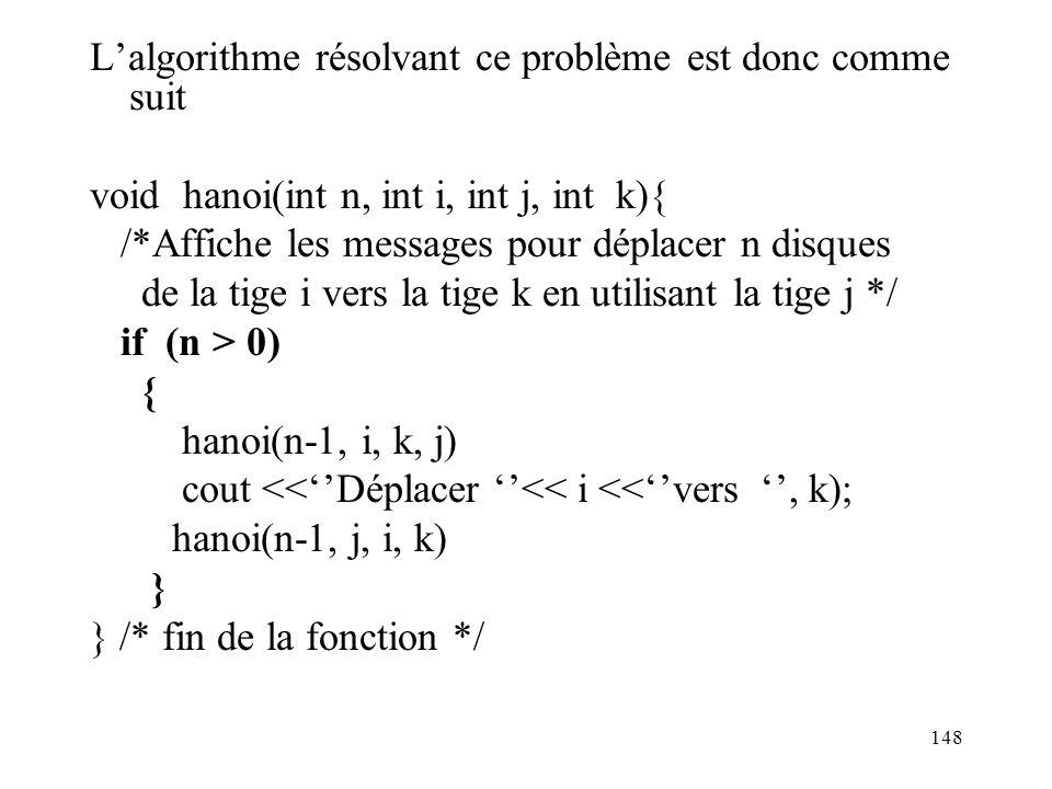 148 Lalgorithme résolvant ce problème est donc comme suit void hanoi(int n, int i, int j, int k){ /*Affiche les messages pour déplacer n disques de la