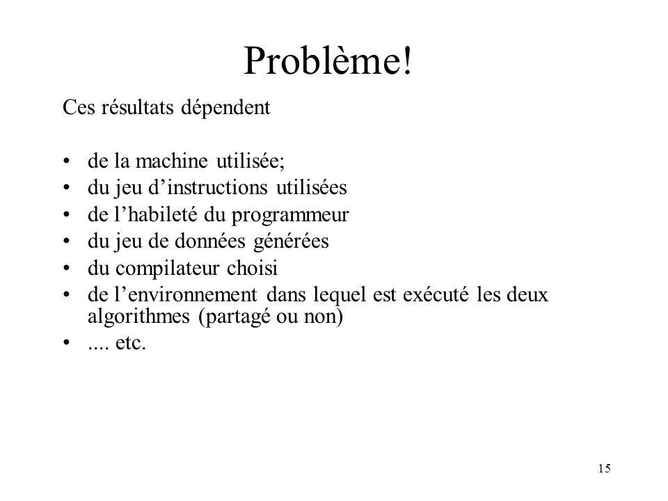 15 Problème! Ces résultats dépendent de la machine utilisée; du jeu dinstructions utilisées de lhabileté du programmeur du jeu de données générées du