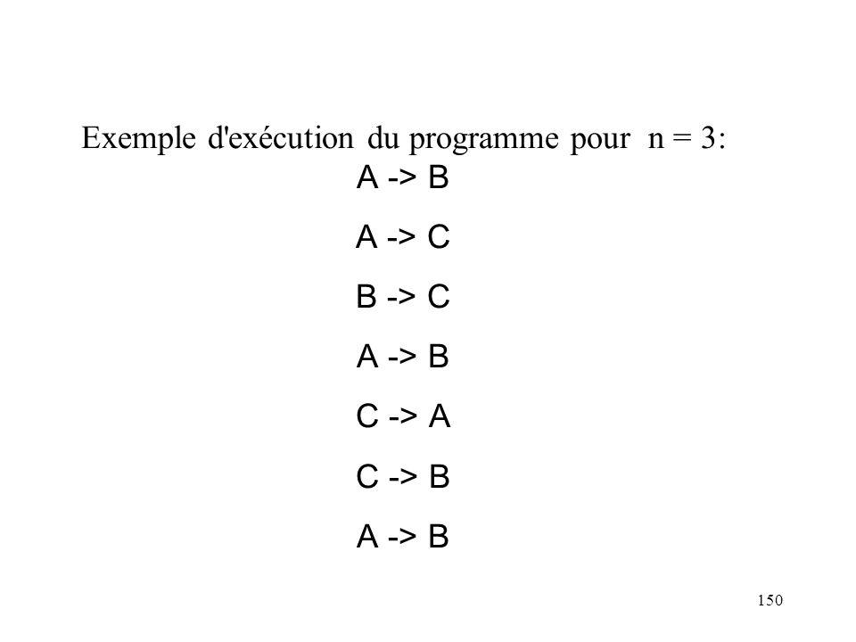 150 Exemple d'exécution du programme pour n = 3: A -> B A -> C B -> C A -> B C -> A C -> B A -> B