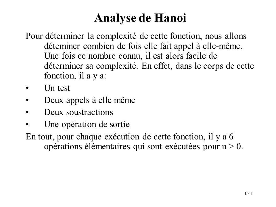 151 Analyse de Hanoi Pour déterminer la complexité de cette fonction, nous allons déteminer combien de fois elle fait appel à elle-même. Une fois ce n