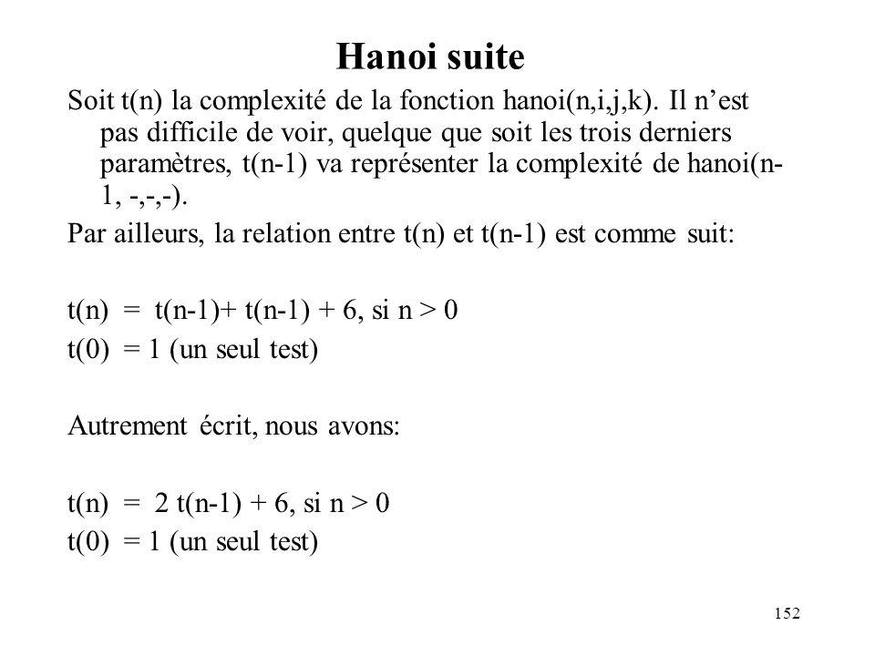 152 Hanoi suite Soit t(n) la complexité de la fonction hanoi(n,i,j,k). Il nest pas difficile de voir, quelque que soit les trois derniers paramètres,