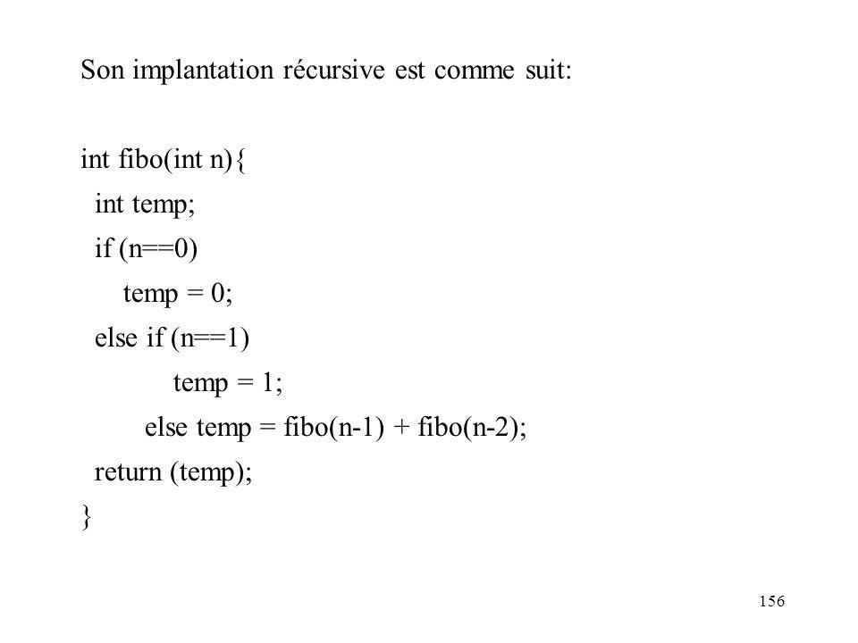 156 Son implantation récursive est comme suit: int fibo(int n){ int temp; if (n==0) temp = 0; else if (n==1) temp = 1; else temp = fibo(n-1) + fibo(n-