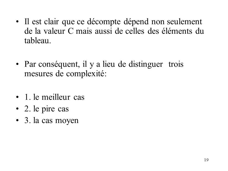 19 Il est clair que ce décompte dépend non seulement de la valeur C mais aussi de celles des éléments du tableau. Par conséquent, il y a lieu de disti