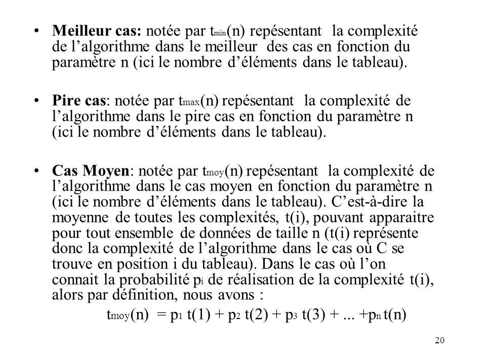 20 Meilleur cas: notée par t min (n) repésentant la complexité de lalgorithme dans le meilleur des cas en fonction du paramètre n (ici le nombre délém