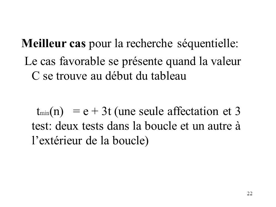 22 Meilleur cas pour la recherche séquentielle: Le cas favorable se présente quand la valeur C se trouve au début du tableau t min (n) = e + 3t (une s
