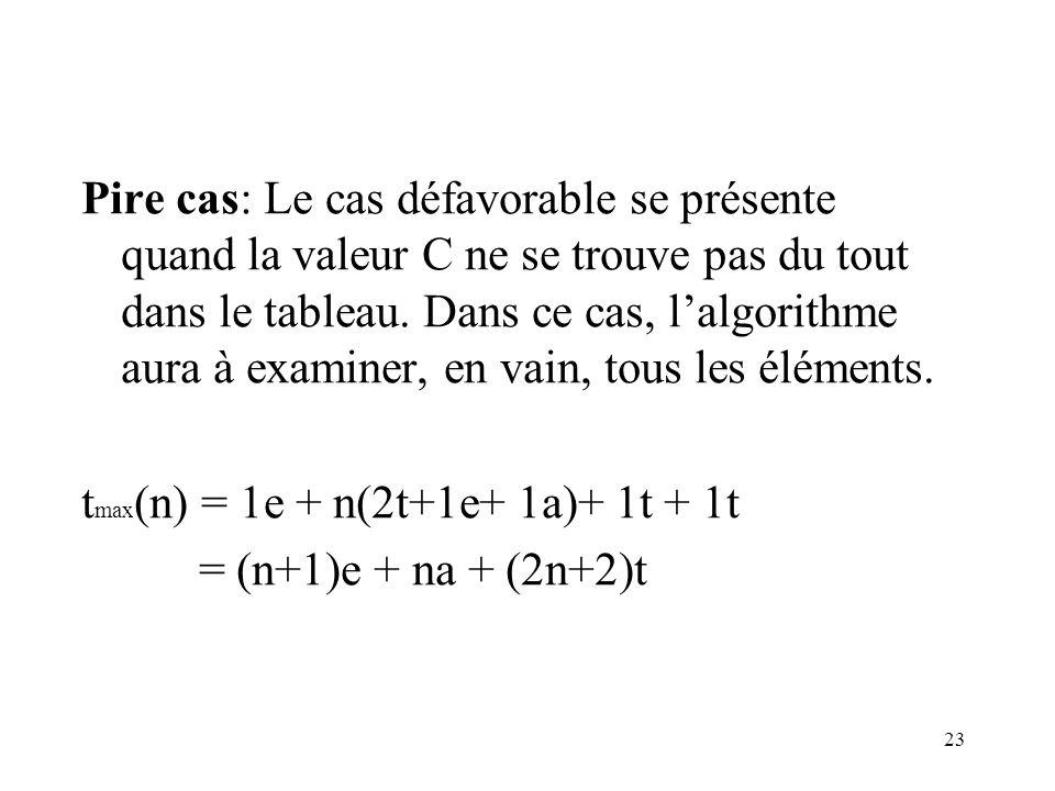 23 Pire cas: Le cas défavorable se présente quand la valeur C ne se trouve pas du tout dans le tableau. Dans ce cas, lalgorithme aura à examiner, en v