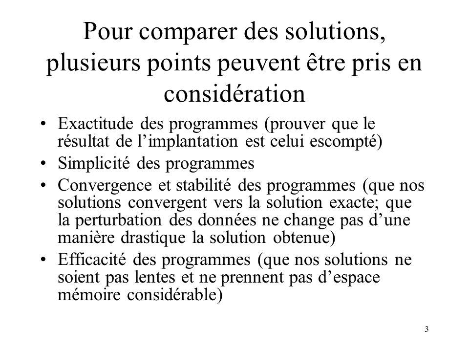 3 Pour comparer des solutions, plusieurs points peuvent être pris en considération Exactitude des programmes (prouver que le résultat de limplantation