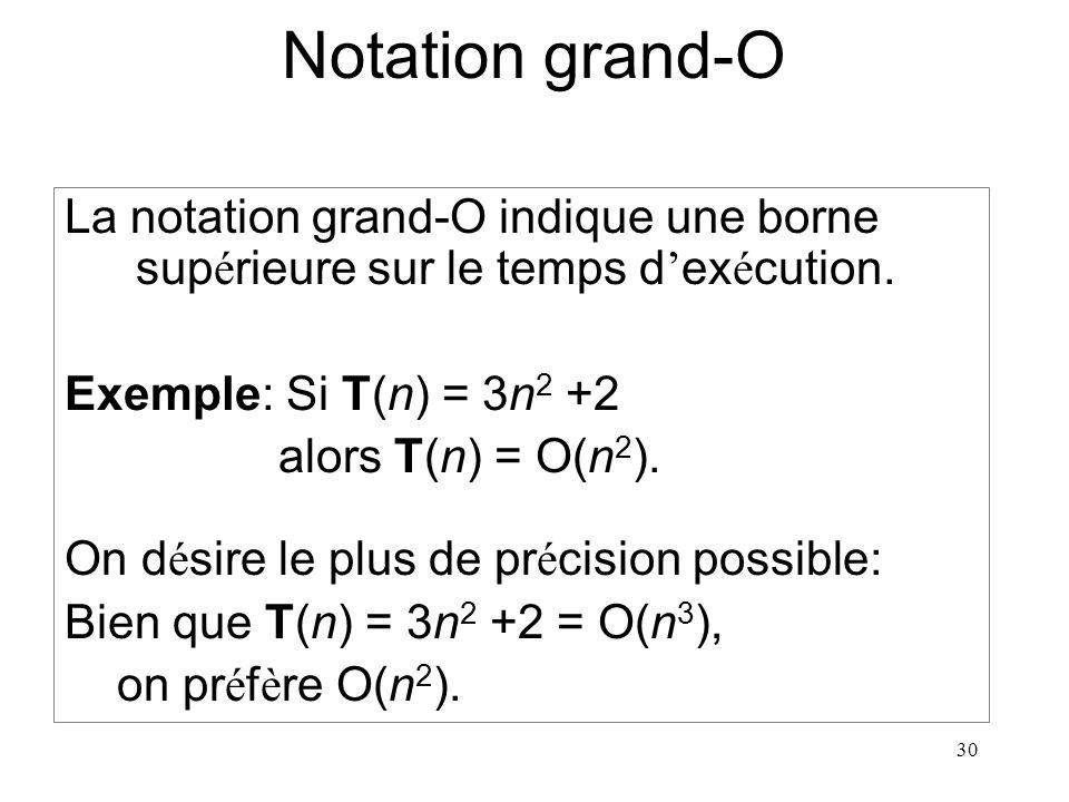 30 Notation grand-O La notation grand-O indique une borne sup é rieure sur le temps d ex é cution. Exemple: Si T(n) = 3n 2 +2 alors T(n) = O(n 2 ). On