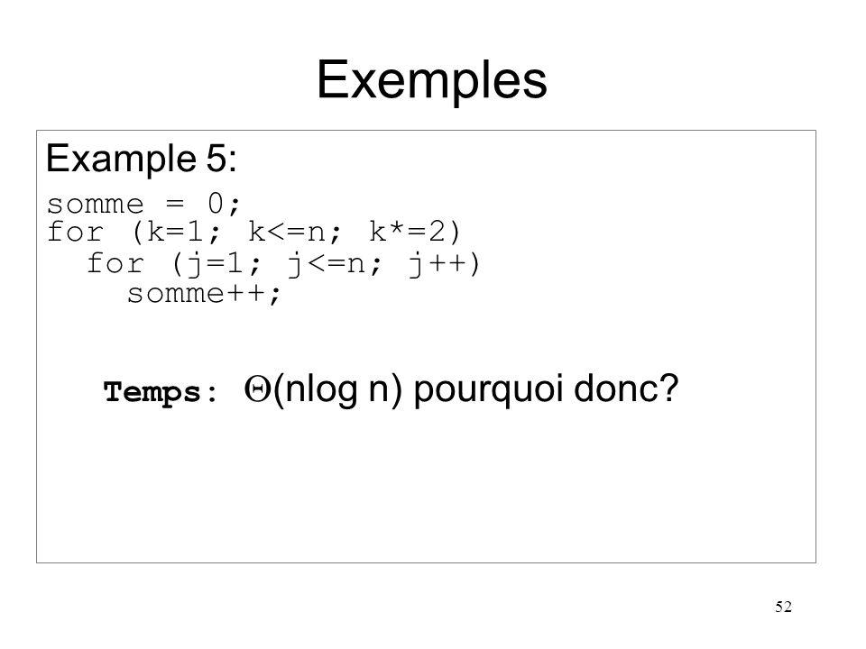 52 Exemples Example 5: somme = 0; for (k=1; k<=n; k*=2) for (j=1; j<=n; j++) somme++; Temps: (nlog n) pourquoi donc?
