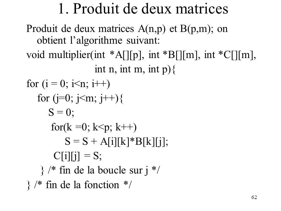 62 1. Produit de deux matrices Produit de deux matrices A(n,p) et B(p,m); on obtient lalgorithme suivant: void multiplier(int *A[][p], int *B[][m], in