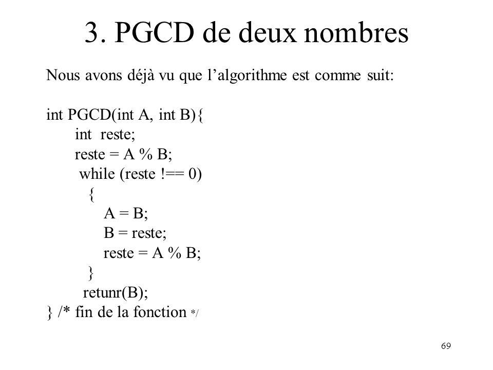 69 3. PGCD de deux nombres Nous avons déjà vu que lalgorithme est comme suit: int PGCD(int A, int B){ int reste; reste = A % B; while (reste !== 0) {