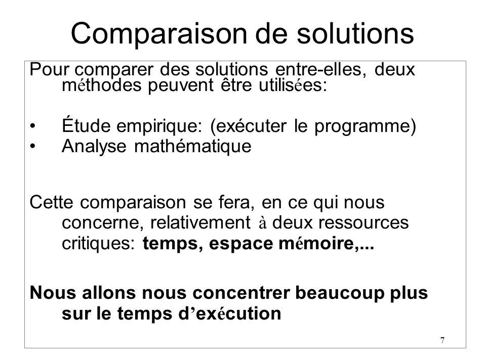 7 Comparaison de solutions Pour comparer des solutions entre-elles, deux m é thodes peuvent être utilis é es: Étude empirique: (exécuter le programme)