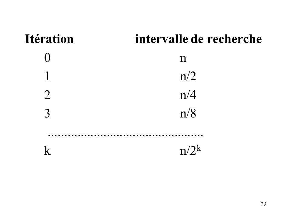 79 Itération intervalle de recherche 0 n 1 n/2 2 n/4 3 n/8................................................ k n/2 k