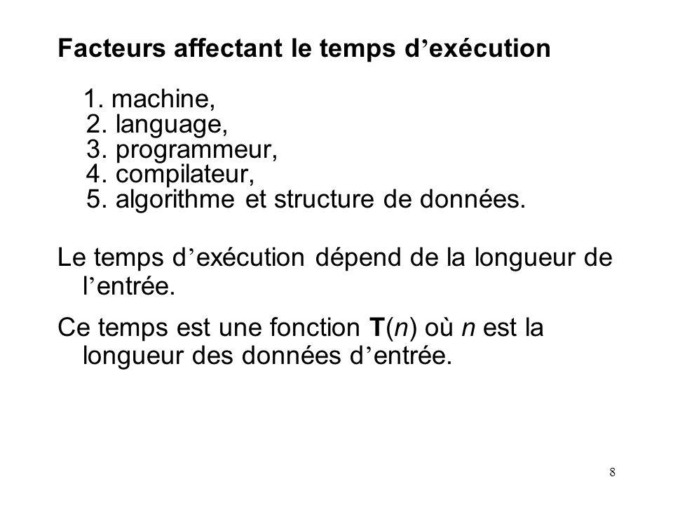8 Facteurs affectant le temps d exécution 1. machine, 2. language, 3. programmeur, 4. compilateur, 5. algorithme et structure de données. Le temps d e