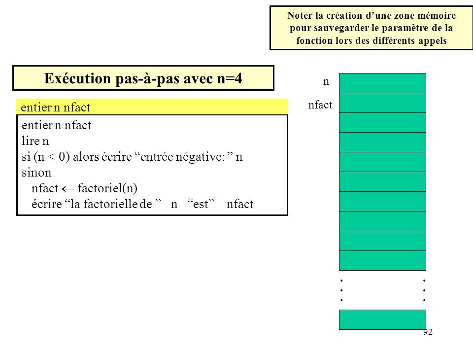 92 Exécution pas-à-pas avec n=4 entier n nfact lire n si (n < 0) alors écrire entrée négative: n sinon nfact factoriel(n) écrire la factorielle de n e