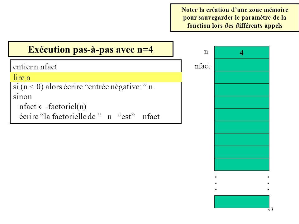 93 entier n nfact lire n nfact si (n < 0) alors écrire entrée négative: n sinon nfact factoriel(n) écrire la factorielle de n est nfact lire n........