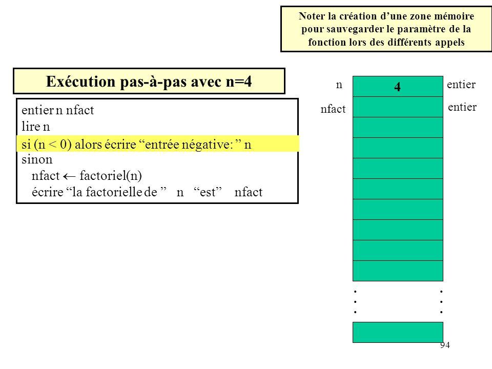 94 entier n nfact lire n si (n < 0) alors écrire entrée négative: n sinon nfact factoriel(n) écrire la factorielle de n est nfact si (n < 0) alors écr