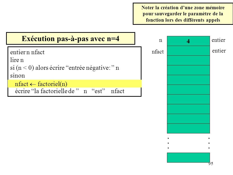 95 entier n nfact lire n si (n < 0) alors écrire entrée négative: n sinon nfact factoriel(n) écrire la factorielle de n est nfact nfact factoriel(n)..