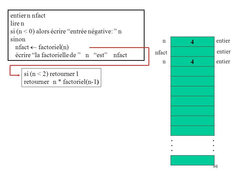 96 entier n nfact lire n si (n < 0) alors écrire entrée négative: n sinon nfact factoriel(n) écrire la factorielle de n est nfact............ 4 4 n nf