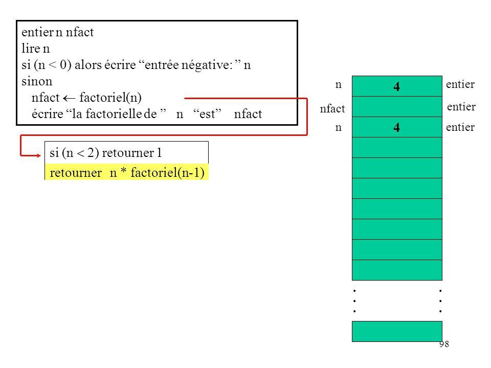 98 entier n nfact lire n si (n < 0) alors écrire entrée négative: n sinon nfact factoriel(n) écrire la factorielle de n est nfact............ 4 4 n nf