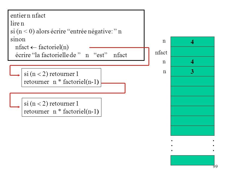 99 si (n ) retourner 1 retourner n * factoriel(n-1) entier n nfact lire n si (n < 0) alors écrire entrée négative: n sinon nfact factoriel(n) écrire l