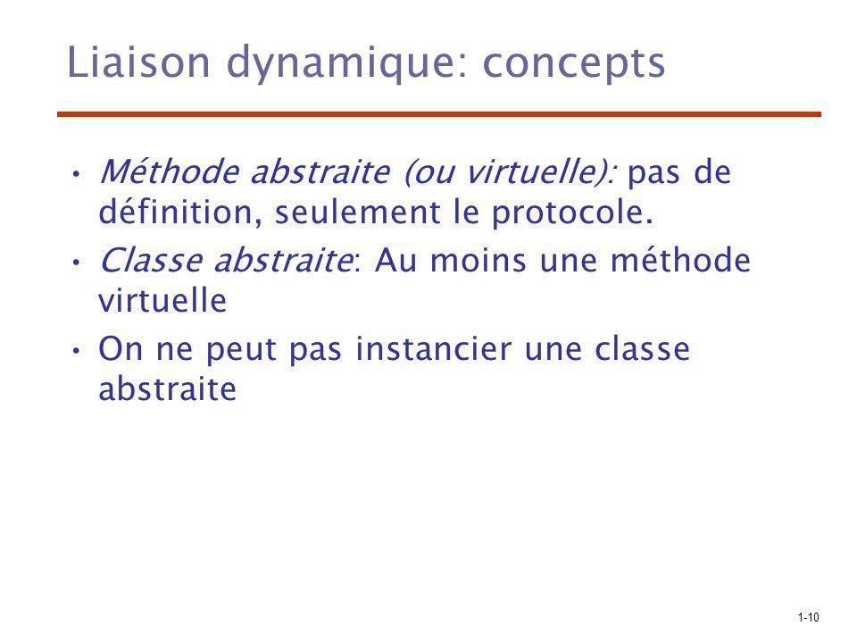 1-10 Liaison dynamique: concepts Méthode abstraite (ou virtuelle): pas de définition, seulement le protocole. Classe abstraite: Au moins une méthode v