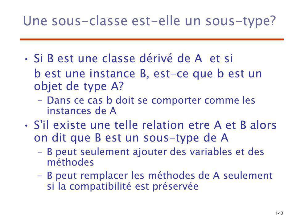 1-13 Une sous-classe est-elle un sous-type? Si B est une classe dérivé de A et si b est une instance B, est-ce que b est un objet de type A? –Dans ce