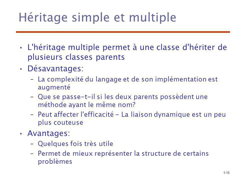 1-15 Héritage simple et multiple L'héritage multiple permet à une classe d'hériter de plusieurs classes parents Désavantages: –La complexité du langag