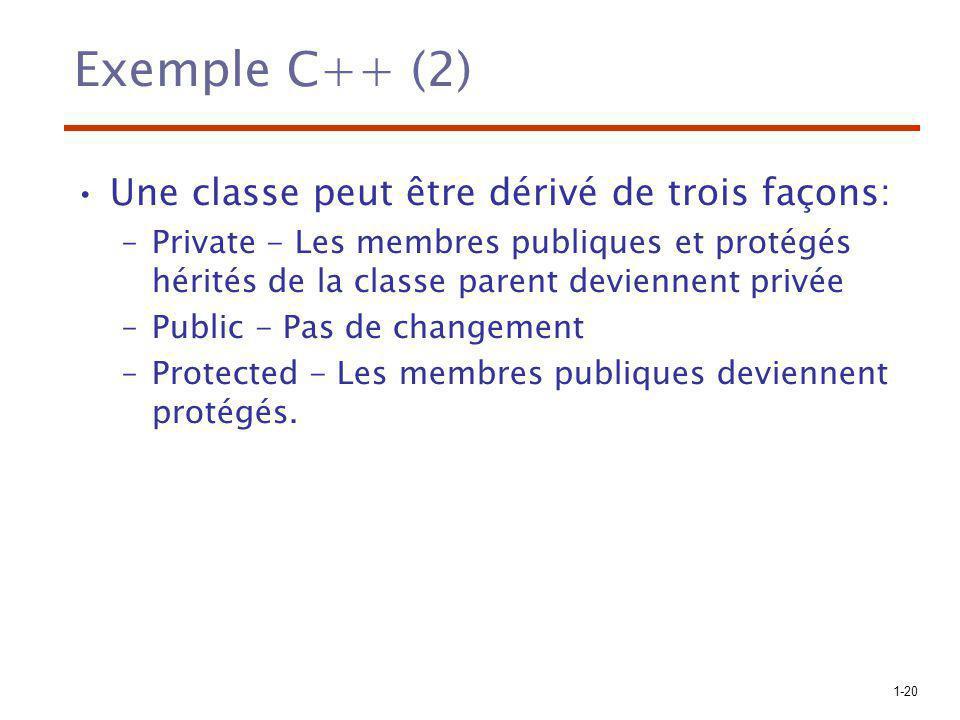1-20 Exemple C++ (2) Une classe peut être dérivé de trois façons: –Private - Les membres publiques et protégés hérités de la classe parent deviennent