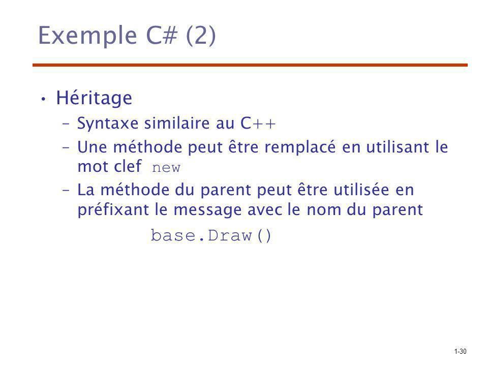 1-30 Exemple C# (2) Héritage –Syntaxe similaire au C++ –Une méthode peut être remplacé en utilisant le mot clef new –La méthode du parent peut être ut