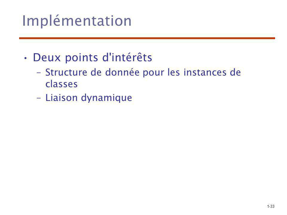 1-33 Implémentation Deux points d'intérêts –Structure de donnée pour les instances de classes –Liaison dynamique