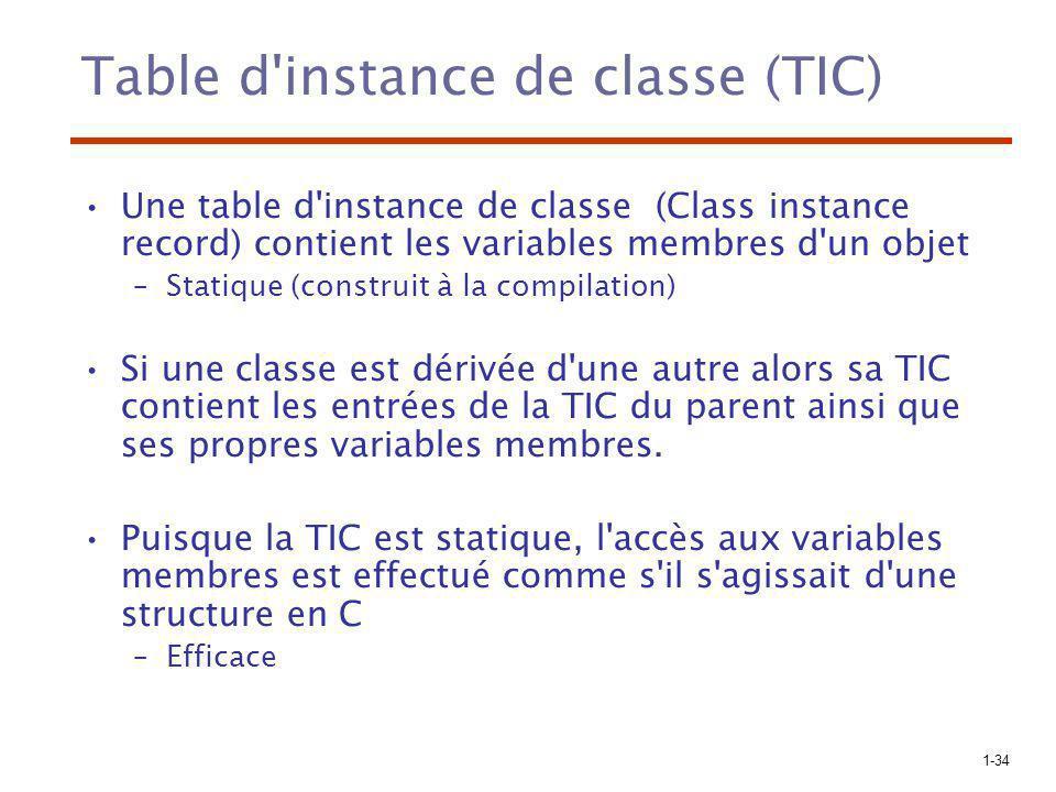 1-34 Table d'instance de classe (TIC) Une table d'instance de classe (Class instance record) contient les variables membres d'un objet –Statique (cons