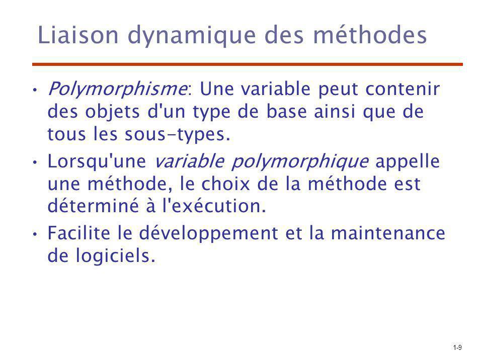 1-9 Liaison dynamique des méthodes Polymorphisme: Une variable peut contenir des objets d'un type de base ainsi que de tous les sous-types. Lorsqu'une