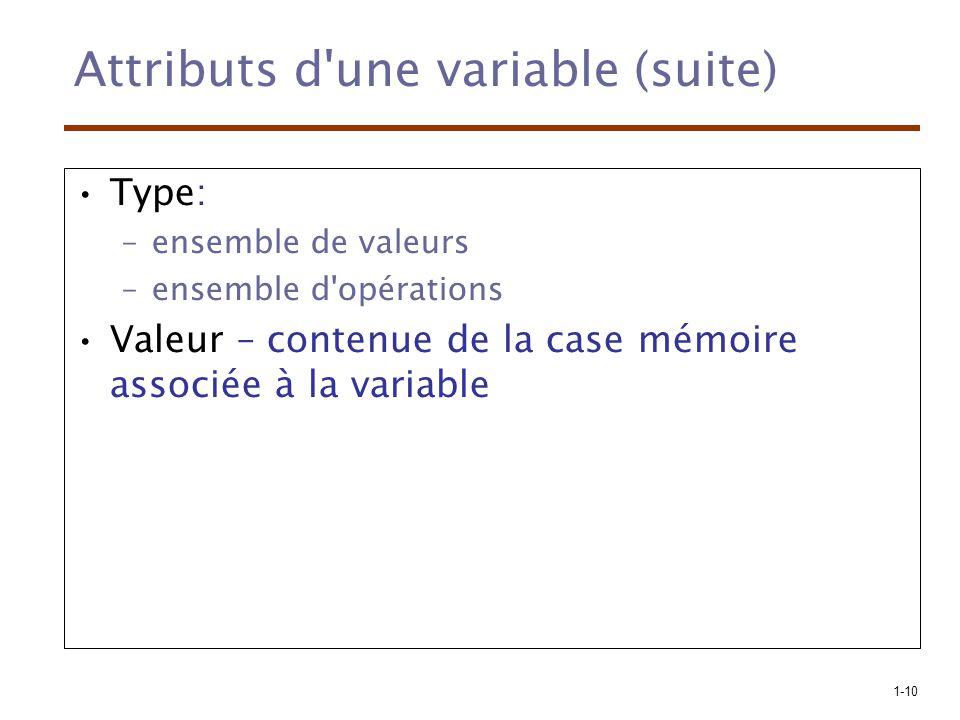 1-10 Attributs d'une variable (suite) Type: –ensemble de valeurs –ensemble d'opérations Valeur – contenue de la case mémoire associée à la variable