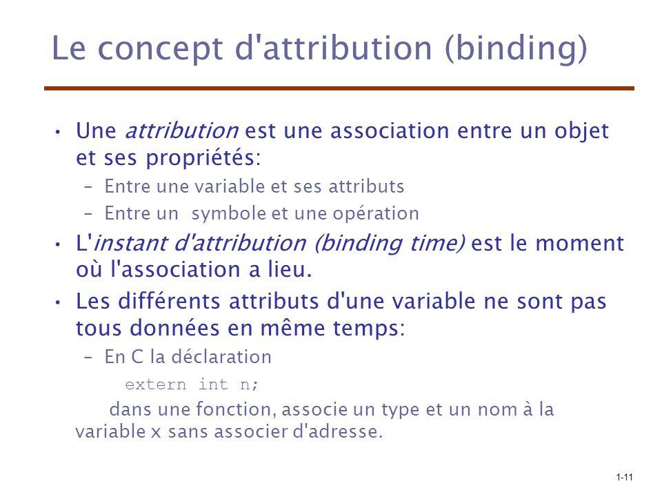 1-11 Le concept d attribution (binding) Une attribution est une association entre un objet et ses propriétés: –Entre une variable et ses attributs –Entre un symbole et une opération L instant d attribution (binding time) est le moment où l association a lieu.