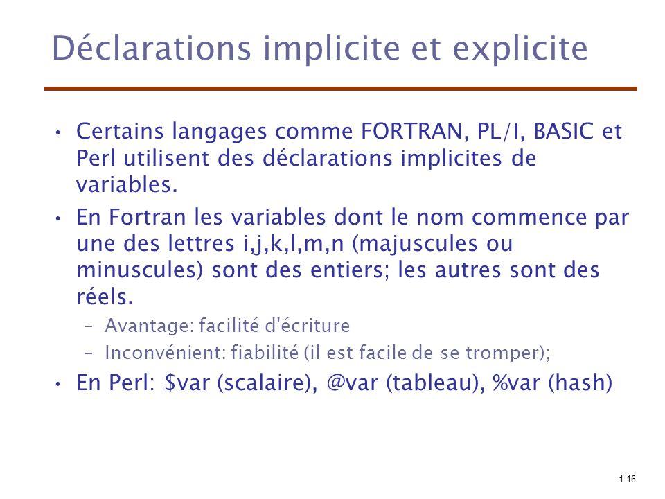 1-16 Déclarations implicite et explicite Certains langages comme FORTRAN, PL/I, BASIC et Perl utilisent des déclarations implicites de variables. En F
