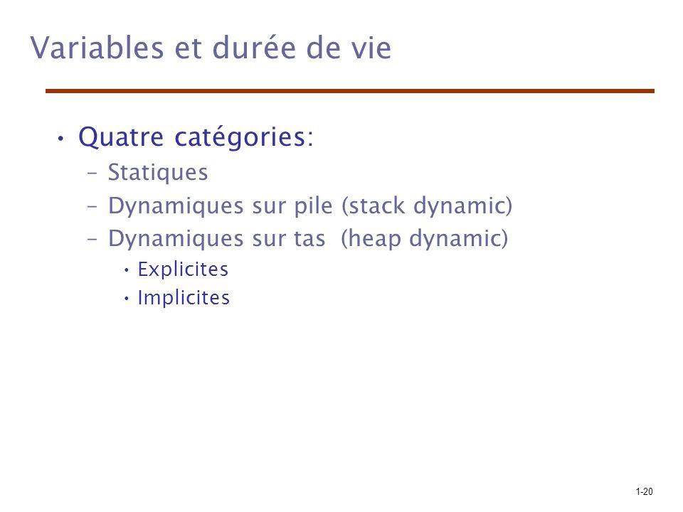 1-20 Variables et durée de vie Quatre catégories: –Statiques –Dynamiques sur pile (stack dynamic) –Dynamiques sur tas (heap dynamic) Explicites Implicites