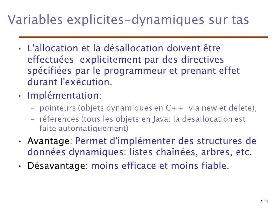 1-23 Variables explicites-dynamiques sur tas L allocation et la désallocation doivent être effectuées explicitement par des directives spécifiées par le programmeur et prenant effet durant l exécution.